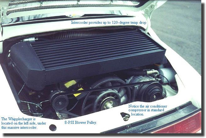 Supercharged RSA intercooler